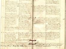Найдено брачное свидетельство Достоевского