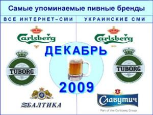 Рейтинги упоминаемости пивных брендов в декабре возглавили Carlsberg и Tuborg