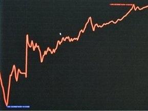 В марте объем торгов в ПФТС увеличился в 7 раз до 2 млрд гривен