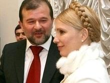 Балога: Тимошенко не финансирует важные социальные программы