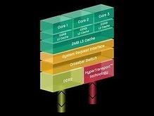 В 2008 году AMD выпустит трехъядерные процессоры Phenom