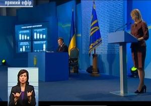 Янукович пресс-конференция - Президент уверен, что можно найти формулу сотрудничества с ТС