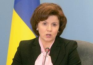 У Европейского суда есть основания для вынесения решения в пользу Тимошенко и Луценко – советник президента