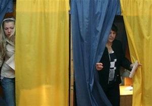 Опрос: Только 48% украинцев в августе знали о выборах по мажоритарным округам