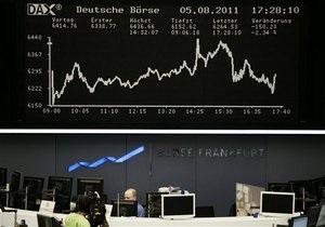 Обзор: Рынки находятся на распутье