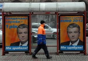 Опрос НИСИ: Рейтинг Ющенко уступает лишь Януковичу и Тимошенко