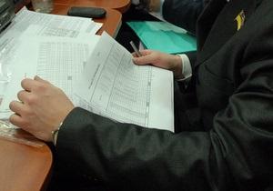 Комиссия Киевсовета заявляет о намерении Нацбанка построить дорогу на территории леса