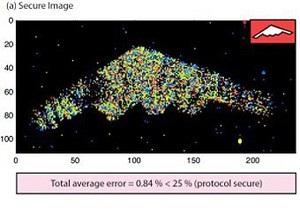 Американские физики предложили схему квантового радара