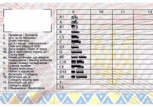 водительские права - Права на ламинированной основе будут действовать бессрочно, - ГАИ