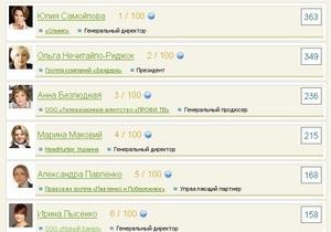 Газета Дело готовит рейтинг украинских бизнес-леди