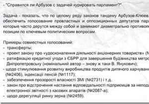 Найем: На рынке пиара за $1000 предлагают писать блоги об эффективности работы Арбузова