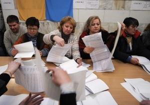 Польский МИД считает, что выборы в Украине не полностью соответствовали демократическим стандартам