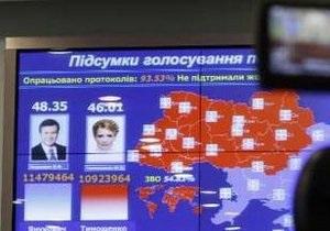 НГ: Украина ждет диктатора-объединителя
