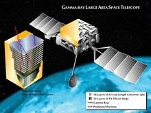 На орбиту Земли запустили новую гамма-обсерваторию