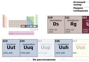 Японские ученые синтезировали 113-й элемент таблицы Менделеева