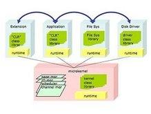 Microsoft представила операционную систему для ученых