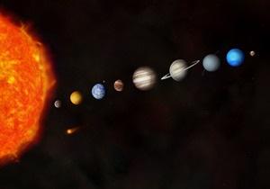 Планеты Уран и Нептун получили названия на иврите