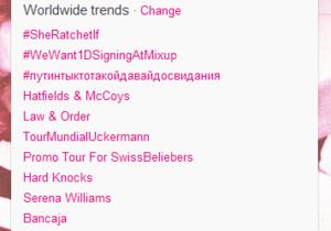 Хэштег #путинтыктотакойдавайдосвидания попал в мировые тренды Twitter