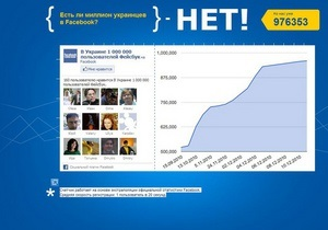 Число украинских пользователей на Facebook скоро достигнет миллиона