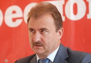 Попов: Вертолетную площадку для Януковича в Киеве строит частный инвестор