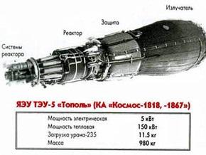 Ядерный спутник СССР спустя 22 года после окончания работы озадачил NASA