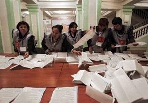 ЦИК опубликовала первые данные о результатах выборов в Кыргызстане