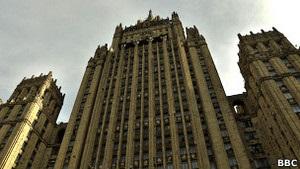 МИД РФ: Москва не поддержит новые санкции против Ирана