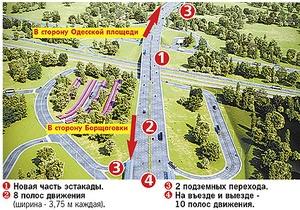 Столичные власти одобрили проект реконструкции Жулянского путепровода