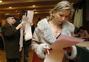 Опрос КМИС: 53% украинцев допускают фальсификацию результатов выборов