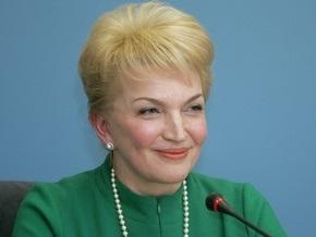 Украина, Польша и Беларусь создали Киевскую инициативу