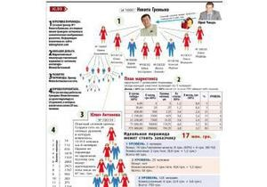 СМИ: В Сумской области Партия регионов создала сетевую пирамиду политических агитаторов