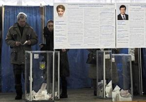 Экзит-полл R&B Group: Янукович опережает Тимошенко на 6%