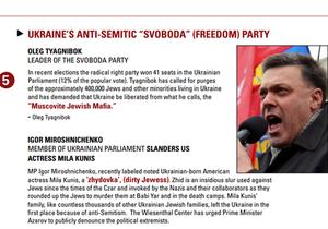 Тягнибок и Мирошниченко попали в рейтинг антисемитов - Центр Визенталя