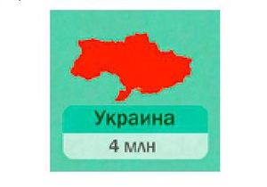 Одноклассники не считают Крым Украиной