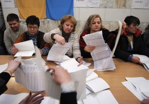 КИУ: Подсчет голосов будет затянут
