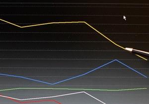 Фондовый рынок - Фондовые индексы США покорили новые вершины. Goldman Sachs пророчит взлет S&P