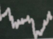 Обзор рынков: Украинский ПФТС начал рост