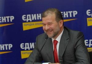 Экзит-полл Gfk Украина: В Закарпатский облсовет проходит больше всего депутатов от Единого центра