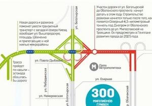В Киеве на Оболони построят новую развязку