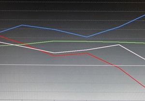Экономика стран ОЭСР снизилась впервые с 2009-го