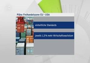 ЕС и США на пути к созданию зоны свободной торговли