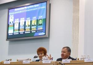 ЦИК обязана установить окончательные результаты голосования в первом туре до 27 января