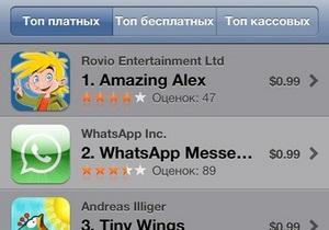 Новая головоломка от разработчиков Angry Birds возглавила рейтинг платных приложений