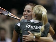 Кубок Федерации: Украинкам досталась Италия