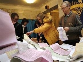 Эксперты сомневаются в проведении досрочных выборов Рады до выборов президента