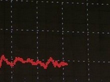 Рынки: Ждет ли нас стабилизация?