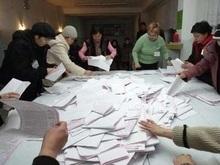 Exit-poll: Киргизская оппозиция не проходит в парламент