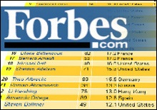 Финансовый кризис изменил рейтинг Forbes