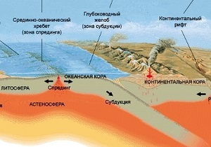 Ученые определили начало тектонической активности земной коры