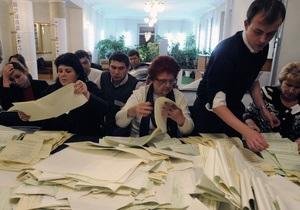 Наблюдатели ОБСЕ: Эти выборы свидетельствуют о сворачивании демократии в Украине